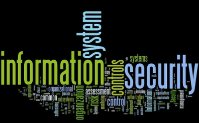 "A ""Wordle"" of NIST"