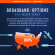 Infographic showing broadband choices in the US