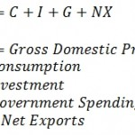Gross Domestic Product Calculation Example