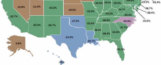 Manufacturing Job Loss by State